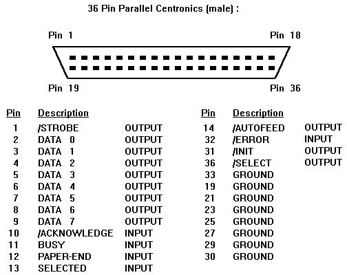 36par cis 304 exploring serial parallel port data transfers parallel printer cable wiring diagram at crackthecode.co